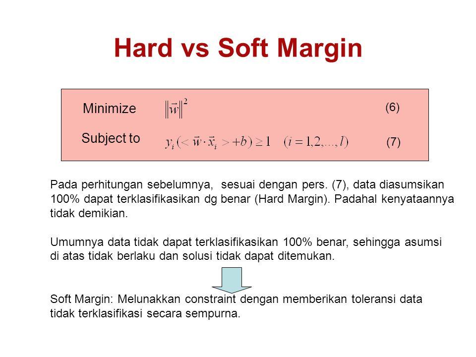 Hard vs Soft Margin Minimize Subject to (6) (7) Pada perhitungan sebelumnya, sesuai dengan pers.