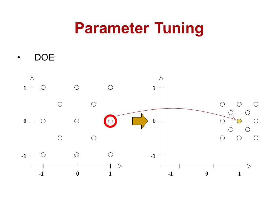 DOE Parameter Tuning 1 0 10 1 0 10