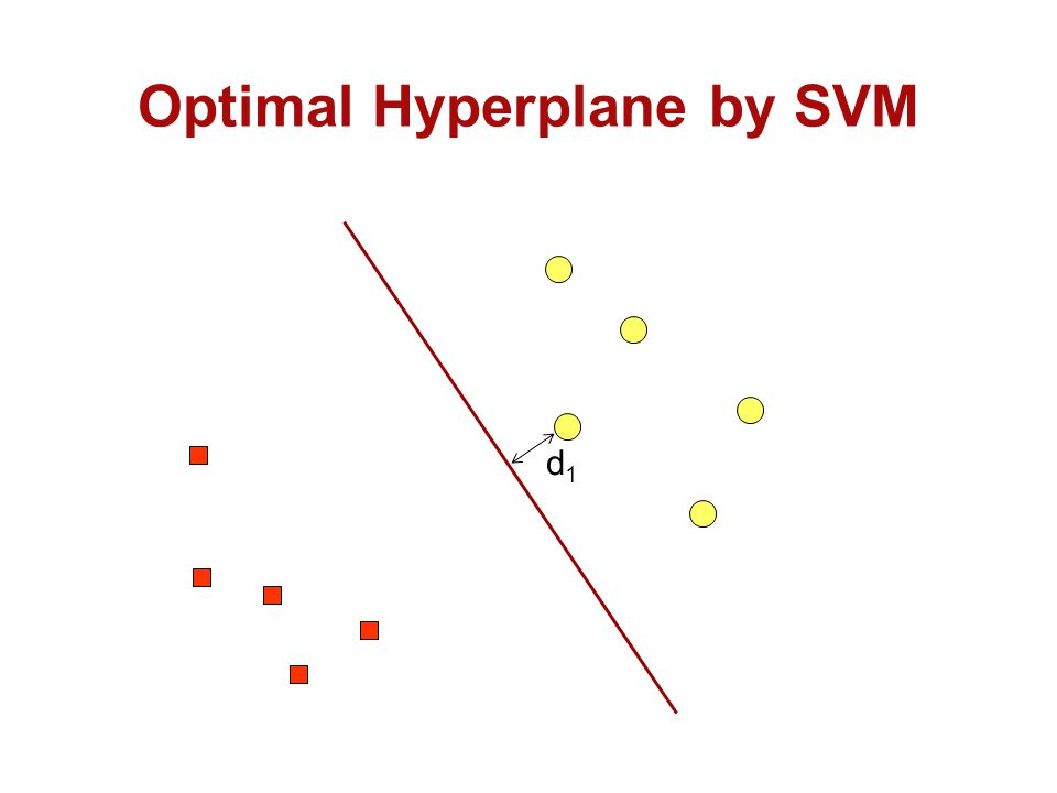 Input Space High-dimensional Feature Space Hyperplane Non Linear Classification dalam SVM