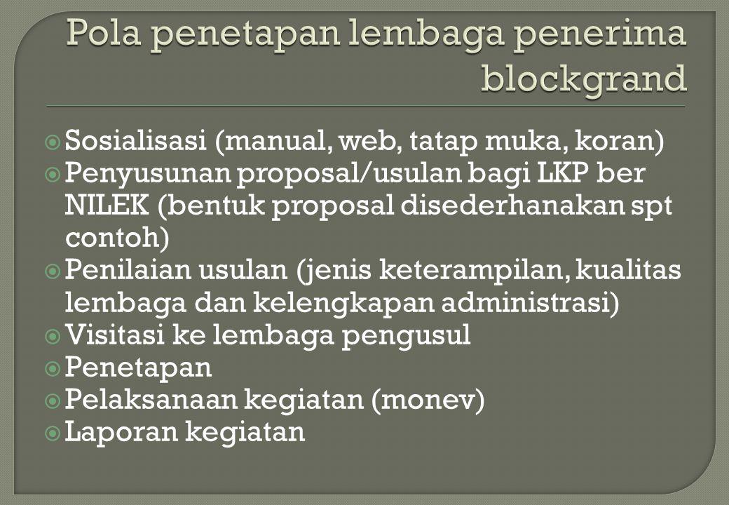  Sosialisasi (manual, web, tatap muka, koran)  Penyusunan proposal/usulan bagi LKP ber NILEK (bentuk proposal disederhanakan spt contoh)  Penilaian