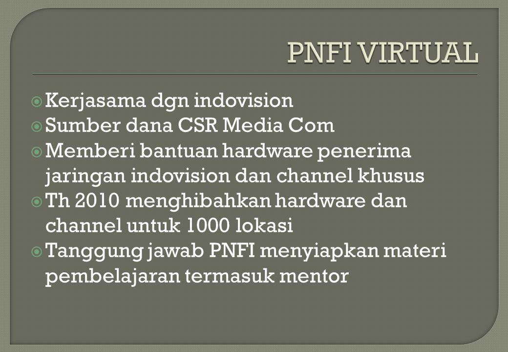  Kerjasama dgn indovision  Sumber dana CSR Media Com  Memberi bantuan hardware penerima jaringan indovision dan channel khusus  Th 2010 menghibahk