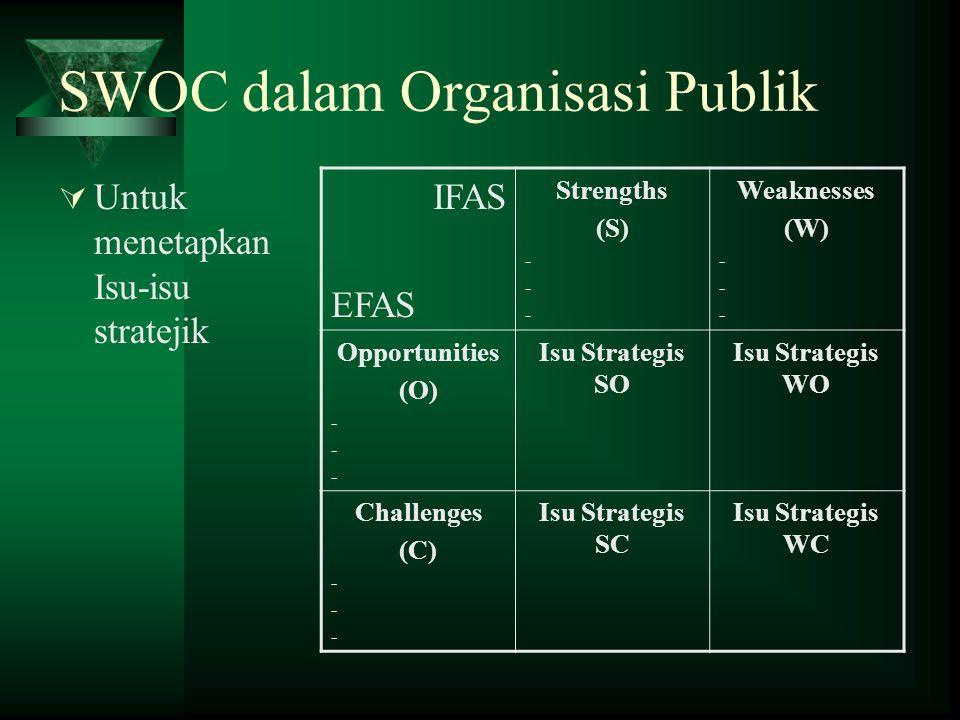 SWOC dalam Organisasi Publik  Untuk menetapkan Isu-isu stratejik IFAS EFAS Strengths (S) - Weaknesses (W) - Opportunities (O) - Isu Strategis SO Isu Strategis WO Challenges (C) - Isu Strategis SC Isu Strategis WC