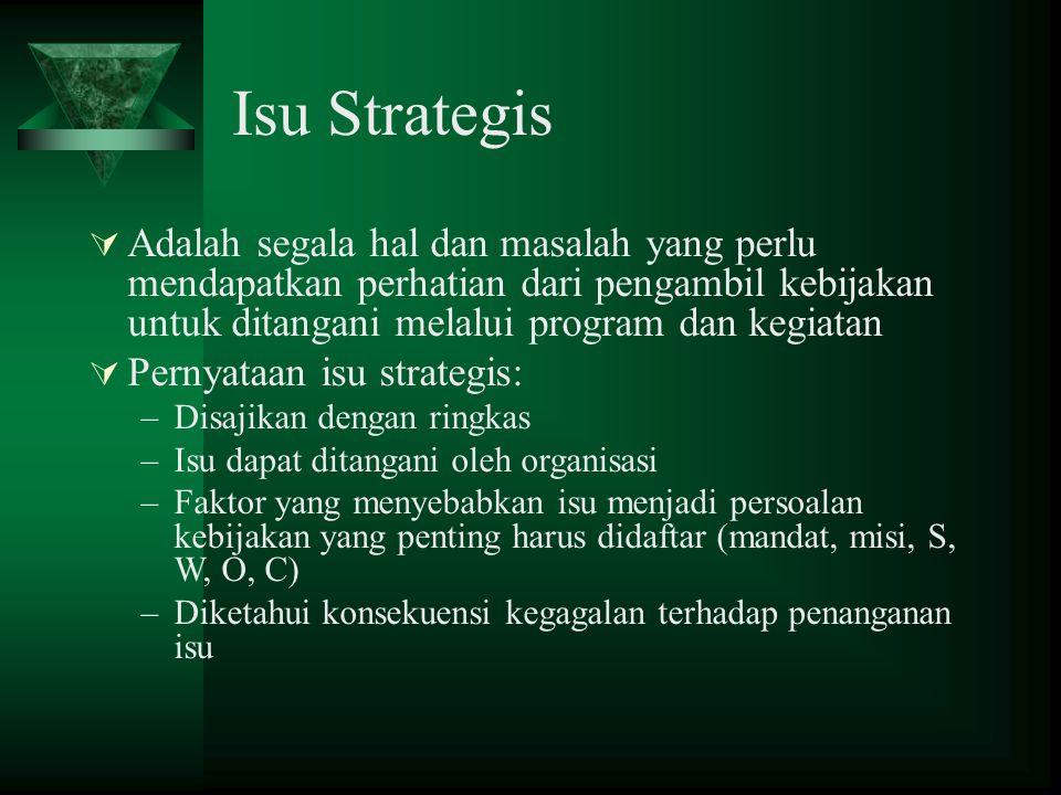 Isu Strategis  Adalah segala hal dan masalah yang perlu mendapatkan perhatian dari pengambil kebijakan untuk ditangani melalui program dan kegiatan 