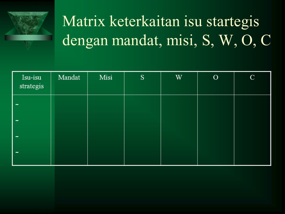Matrix keterkaitan isu startegis dengan mandat, misi, S, W, O, C Isu-isu strategis MandatMisiSWOC --------