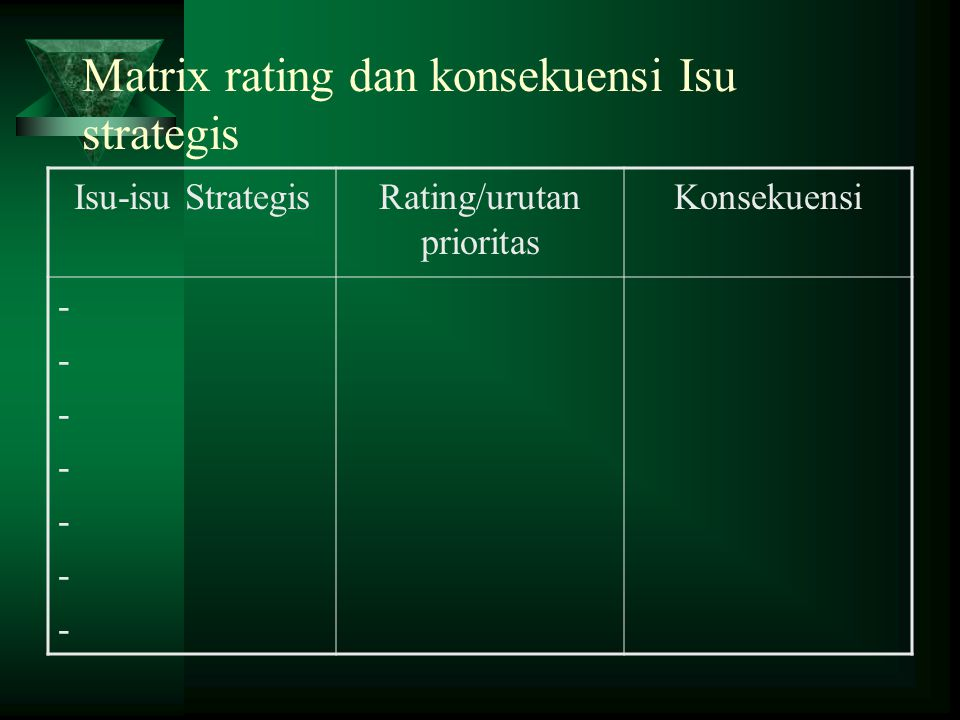 Matrix rating dan konsekuensi Isu strategis Isu-isu StrategisRating/urutan prioritas Konsekuensi --------------