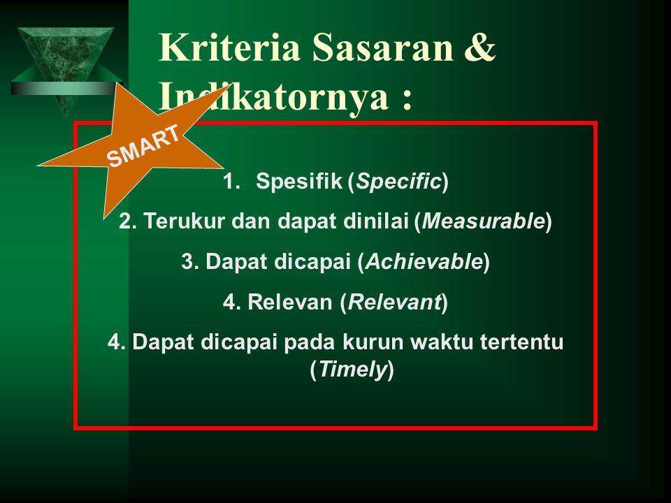 Kriteria Sasaran & Indikatornya : 1.Spesifik (Specific) 2. Terukur dan dapat dinilai (Measurable) 3. Dapat dicapai (Achievable) 4. Relevan (Relevant)