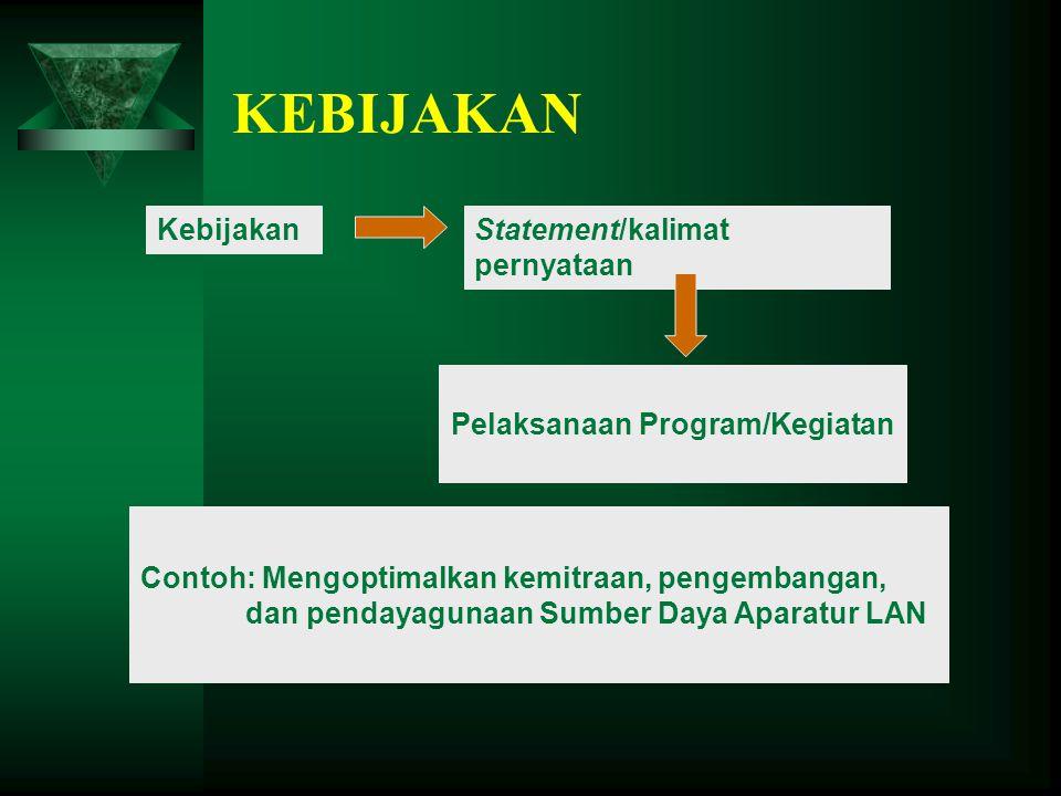 KebijakanStatement/kalimat pernyataan Pelaksanaan Program/Kegiatan Contoh: Mengoptimalkan kemitraan, pengembangan, dan pendayagunaan Sumber Daya Aparatur LAN KEBIJAKAN