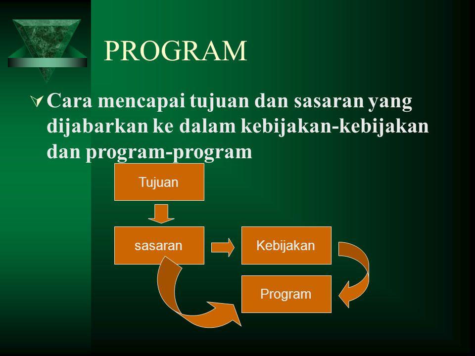 PROGRAM Tujuan sasaranKebijakan Program  Cara mencapai tujuan dan sasaran yang dijabarkan ke dalam kebijakan-kebijakan dan program-program