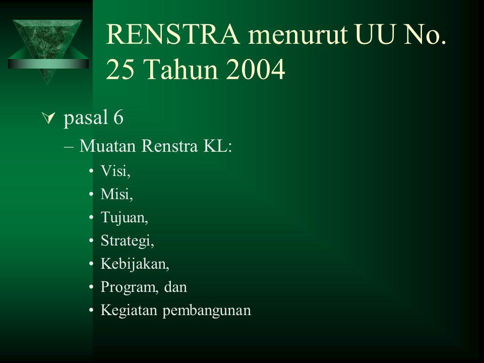 RENSTRA menurut UU No. 25 Tahun 2004  pasal 6 –Muatan Renstra KL: Visi, Misi, Tujuan, Strategi, Kebijakan, Program, dan Kegiatan pembangunan