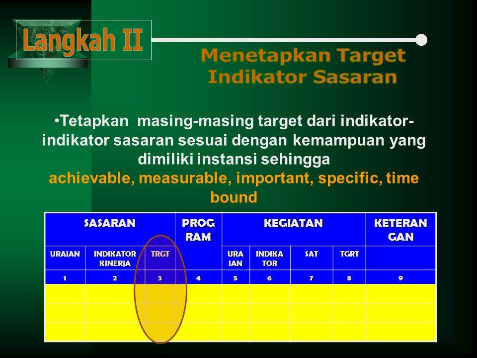 Tetapkan masing-masing target dari indikator- indikator sasaran sesuai dengan kemampuan yang dimiliki instansi sehingga achievable, measurable, important, specific, time boundSASARAN PROG RAM KEGIATAN KETERAN GAN URAIAN INDIKATOR KINERJA TRGT URA IAN INDIKA TOR SATTGRT 123456789