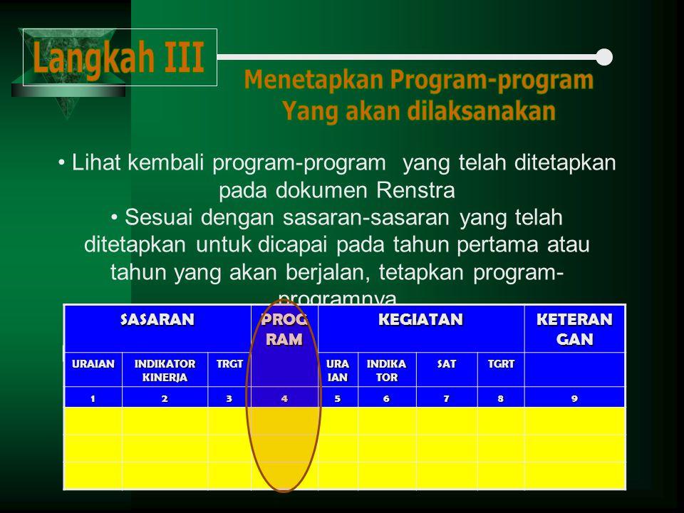 Lihat kembali program-program yang telah ditetapkan pada dokumen Renstra Sesuai dengan sasaran-sasaran yang telah ditetapkan untuk dicapai pada tahun pertama atau tahun yang akan berjalan, tetapkan program- programnya Program-program dimaksud akan melingkup kegiatan-kegiatan yang akan dilaksanakan pada tahun pertama atau tahun yang akan berjalanSASARAN PROG RAM KEGIATAN KETERAN GAN URAIAN INDIKATOR KINERJA TRGT URA IAN INDIKA TOR SATTGRT 123456789