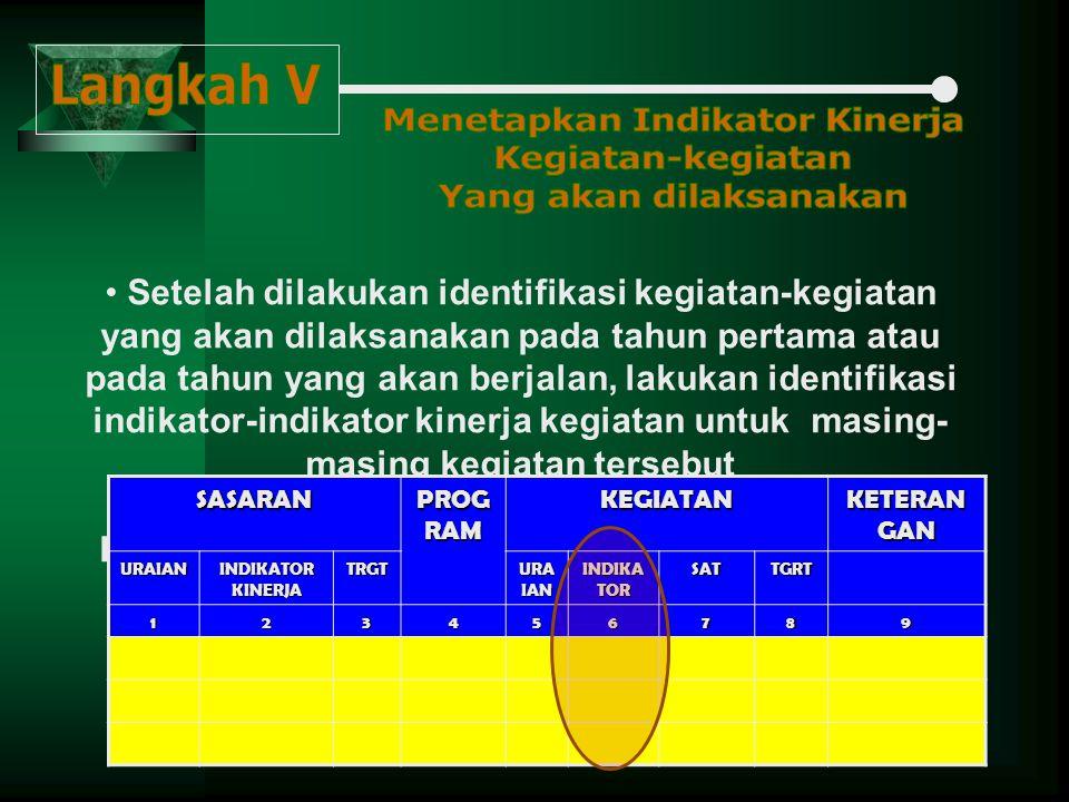 Setelah dilakukan identifikasi kegiatan-kegiatan yang akan dilaksanakan pada tahun pertama atau pada tahun yang akan berjalan, lakukan identifikasi indikator-indikator kinerja kegiatan untuk masing- masing kegiatan tersebut Indikator kinerja kegiatan meliputi indikator : Inputs, Outputs, Outcomes, Benefits, dan ImpactsSASARAN PROG RAM KEGIATAN KETERAN GAN URAIAN INDIKATOR KINERJA TRGT URA IAN INDIKA TOR SATTGRT 123456789