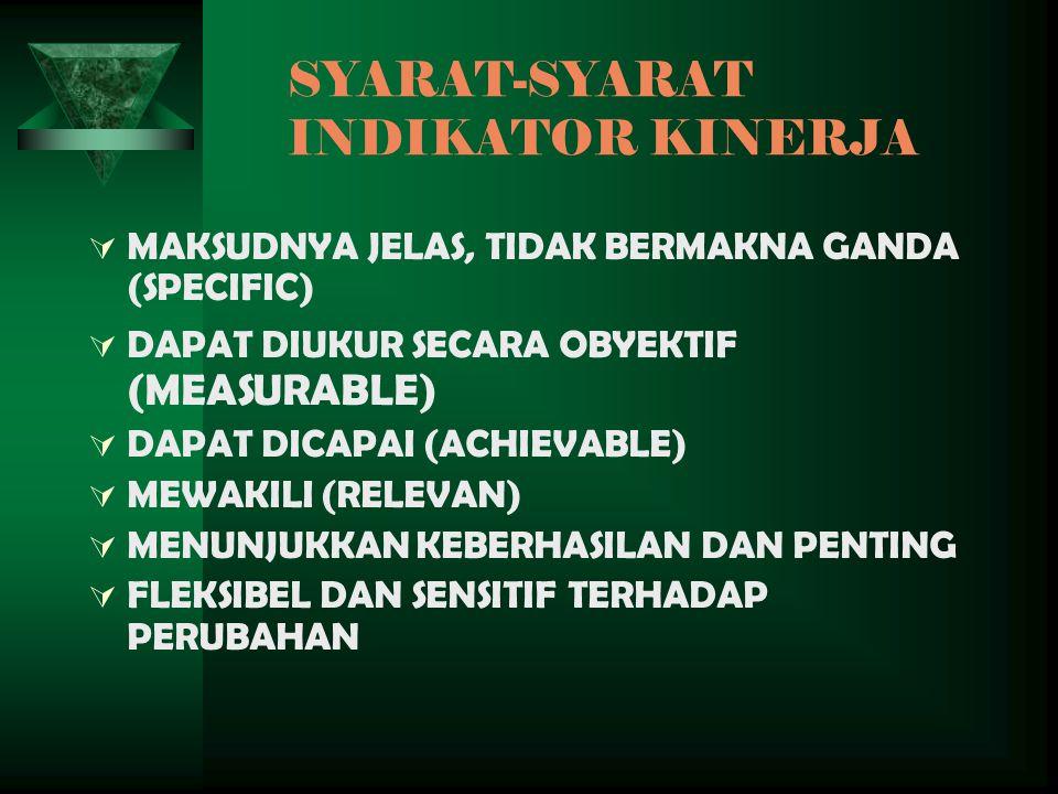 SYARAT-SYARAT INDIKATOR KINERJA  MAKSUDNYA JELAS, TIDAK BERMAKNA GANDA (SPECIFIC)  DAPAT DIUKUR SECARA OBYEKTIF (MEASURABLE)  DAPAT DICAPAI (ACHIEVABLE)  MEWAKILI (RELEVAN)  MENUNJUKKAN KEBERHASILAN DAN PENTING  FLEKSIBEL DAN SENSITIF TERHADAP PERUBAHAN