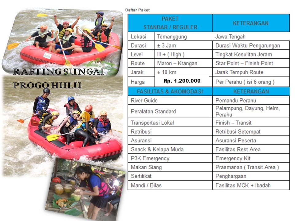 Rp. 1.200.000 RAFTING SUNGAI PROGO HULU