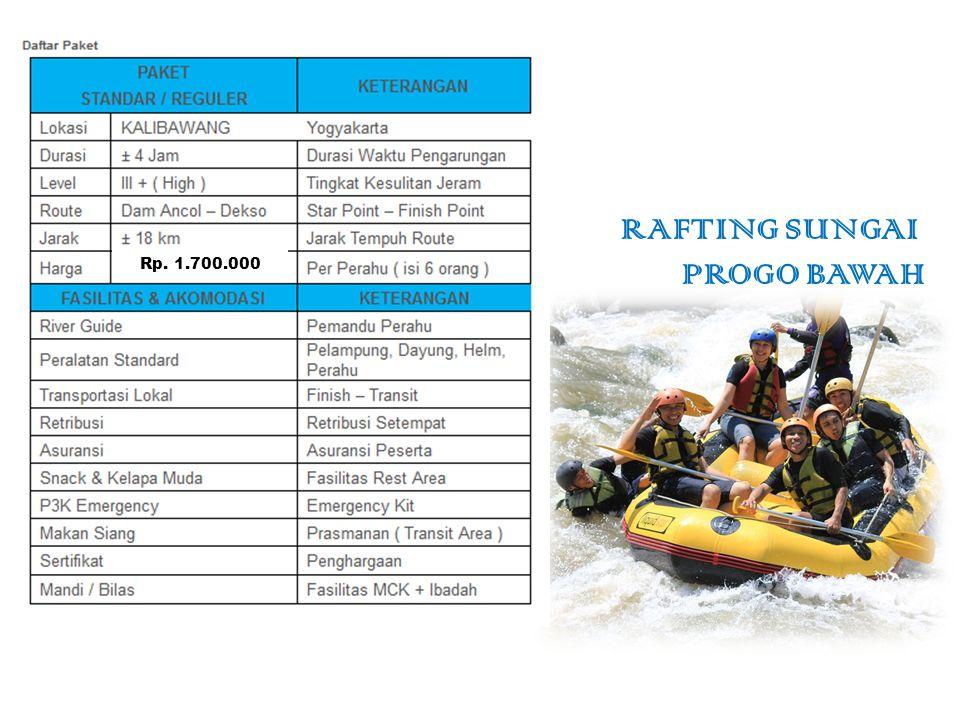 Rp. 1.200.000 RAFTING SUNGAI SERAYU