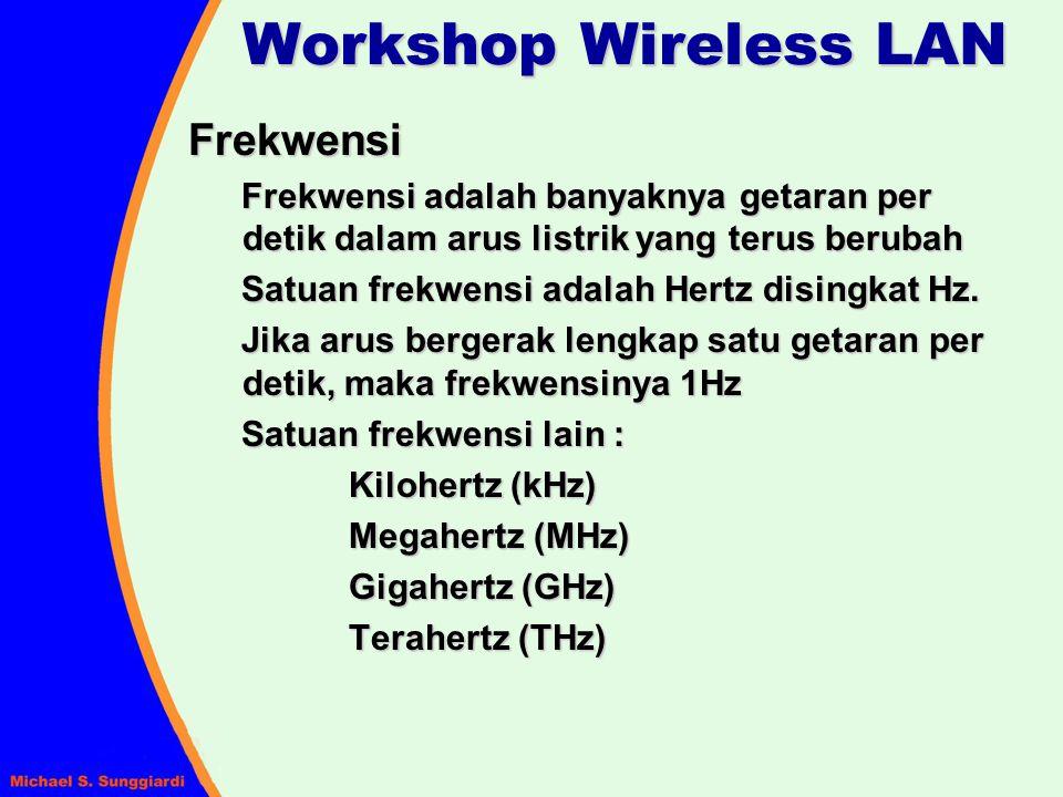 Workshop Wireless LAN Antena Sektoral Pola radiasi dari antena Sektoral