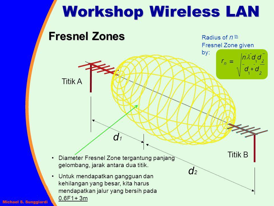 Fresnel Zones Workshop Wireless LAN Titik A Titik B Diameter Fresnel Zone tergantung panjang gelombang, jarak antara dua titik. Untuk mendapatkan gang
