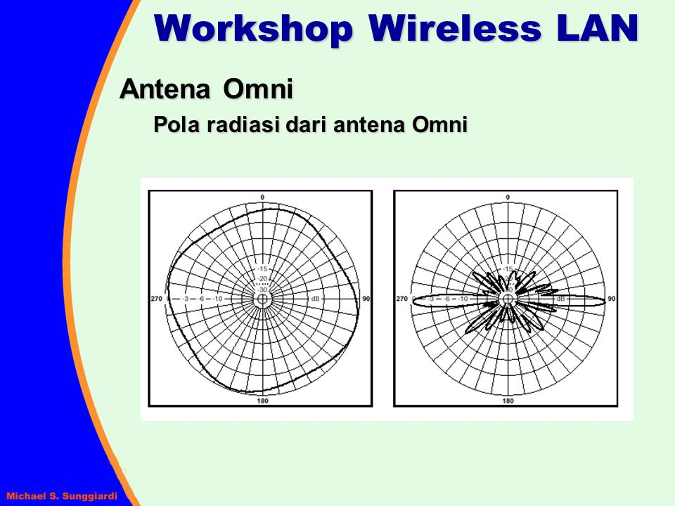 Workshop Wireless LAN Antena Omni Pola radiasi dari antena Omni
