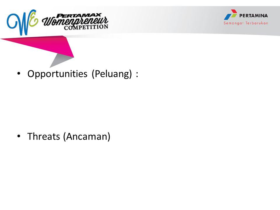 Opportunities (Peluang) : Threats (Ancaman)