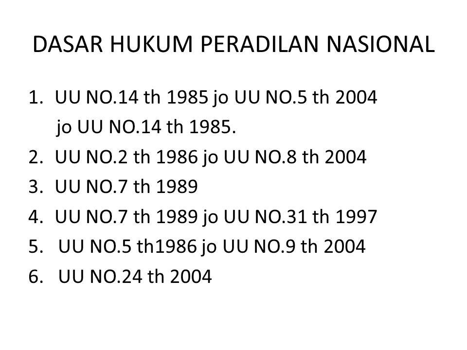 DASAR HUKUM PERADILAN NASIONAL 1.UU NO.14 th 1985 jo UU NO.5 th 2004 jo UU NO.14 th 1985. 2.UU NO.2 th 1986 jo UU NO.8 th 2004 3.UU NO.7 th 1989 4.UU