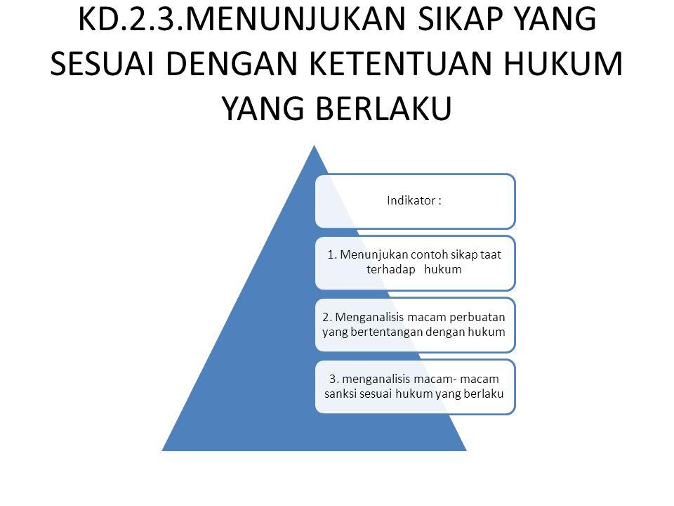 KD.2.3.MENUNJUKAN SIKAP YANG SESUAI DENGAN KETENTUAN HUKUM YANG BERLAKU Indikator : 1. Menunjukan contoh sikap taat terhadap hukum 2. Menganalisis mac