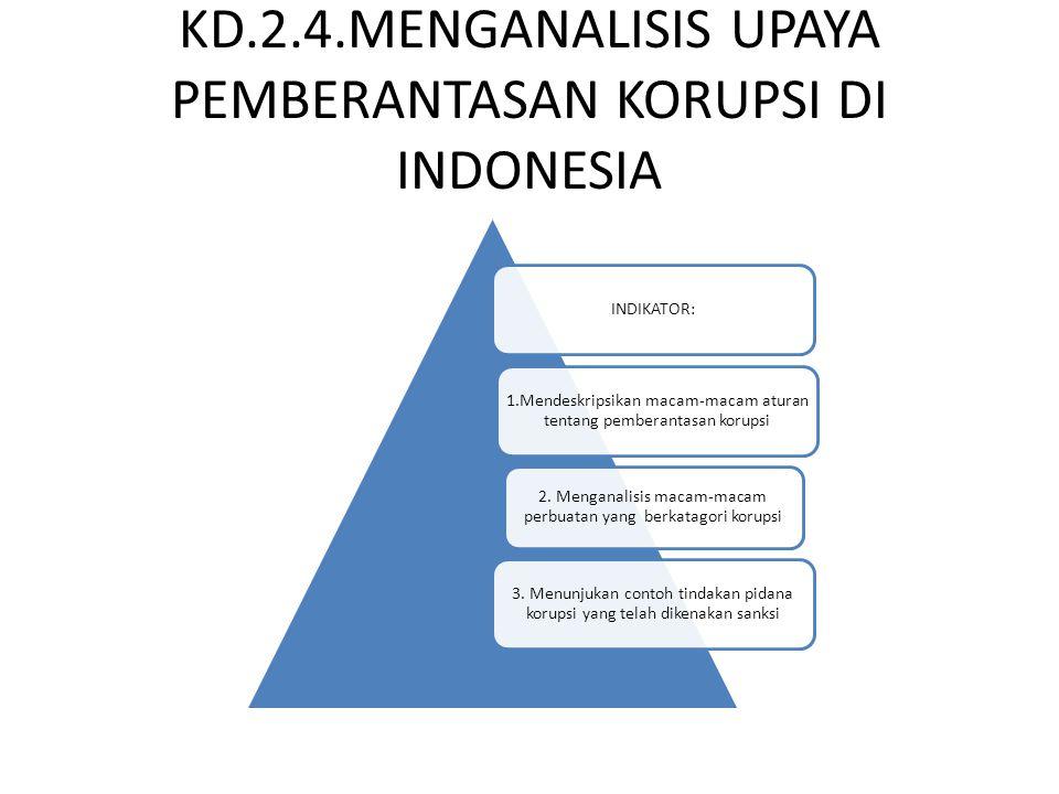 KD.2.4.MENGANALISIS UPAYA PEMBERANTASAN KORUPSI DI INDONESIA INDIKATOR: 1.Mendeskripsikan macam-macam aturan tentang pemberantasan korupsi 2. Menganal