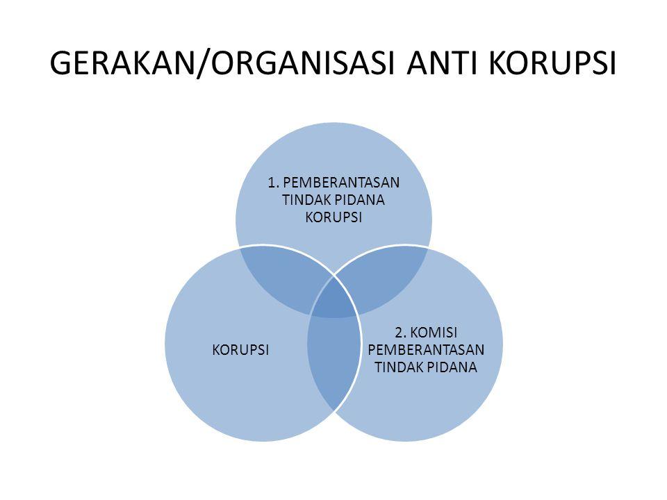 GERAKAN/ORGANISASI ANTI KORUPSI 1. PEMBERANTASAN TINDAK PIDANA KORUPSI 2. KOMISI PEMBERANTASAN TINDAK PIDANA KORUPSI