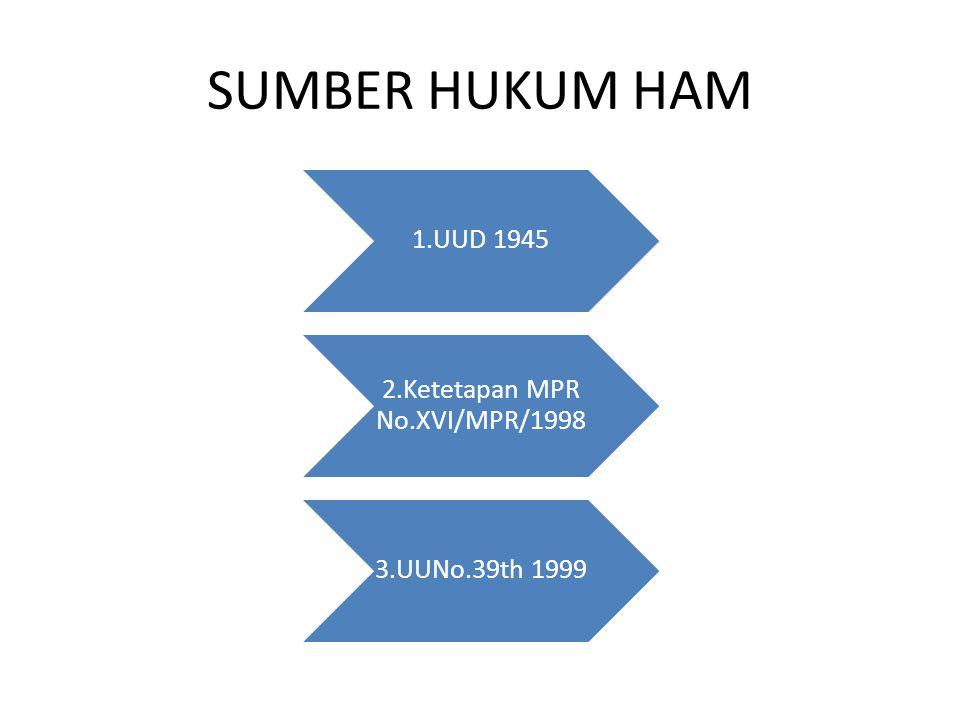SUMBER HUKUM HAM 1.UUD 1945 2.Ketetapan MPR No.XVI/MPR/1998 3.UUNo.39th 1999