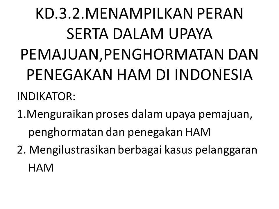 KD.3.2.MENAMPILKAN PERAN SERTA DALAM UPAYA PEMAJUAN,PENGHORMATAN DAN PENEGAKAN HAM DI INDONESIA INDIKATOR: 1.Menguraikan proses dalam upaya pemajuan,