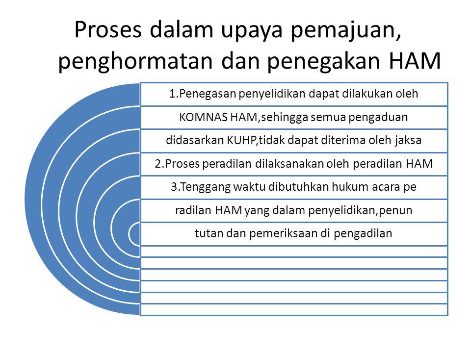 Proses dalam upaya pemajuan, penghormatan dan penegakan HAM 1.Penegasan penyelidikan dapat dilakukan oleh KOMNAS HAM,sehingga semua pengaduan didasark