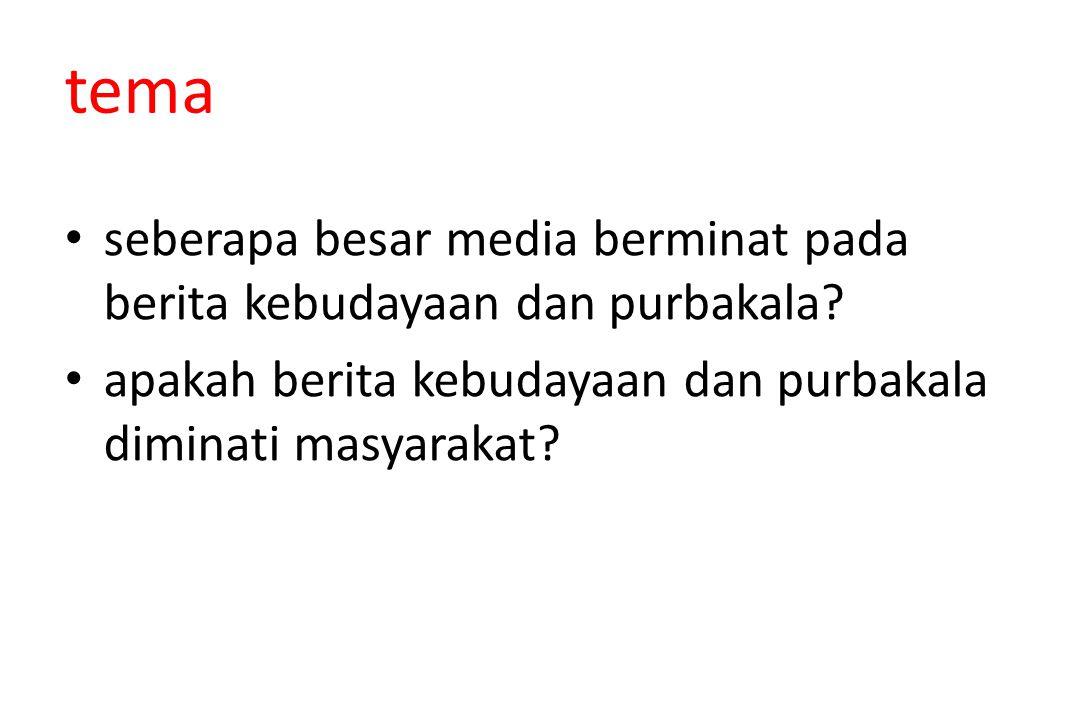 tema seberapa besar media berminat pada berita kebudayaan dan purbakala.