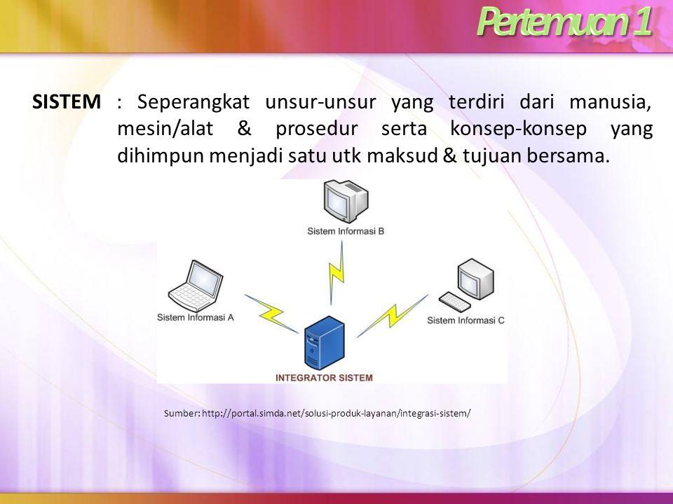 INFORMASI: Data yang telah diolah menjadi bentuk yang lebih berguna & berarti bagi yang menerimanya Sumber: http://portal.simda.net/solusi-produk-layanan/integrasi-sistem/