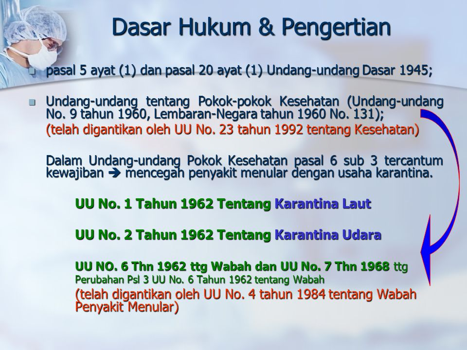 Dasar Hukum & Pengertian pasal 5 ayat (1) dan pasal 20 ayat (1) Undang-undang Dasar 1945; pasal 5 ayat (1) dan pasal 20 ayat (1) Undang-undang Dasar 1945; Undang-undang tentang Pokok-pokok Kesehatan (Undang-undang No.