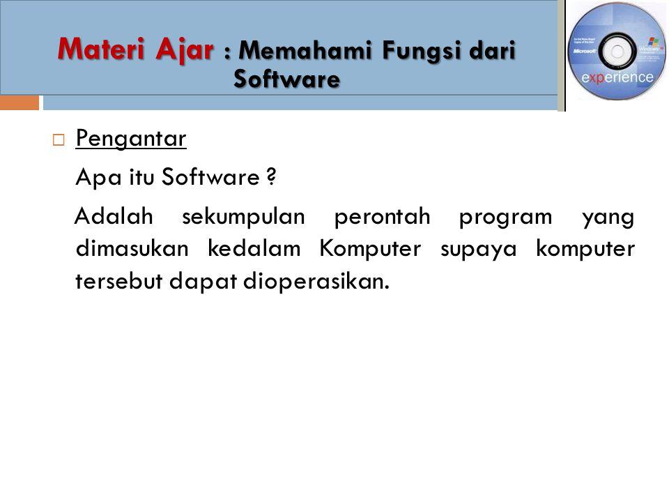  Jenis-Jenis Perangkat Lunak 1.Sistem Operasi (Operating Sistem) 2.