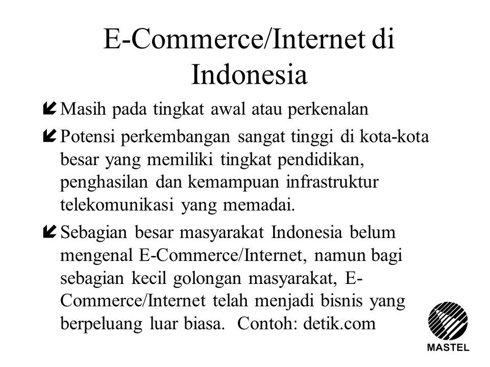E-Commerce/Internet di Indonesia íMasih pada tingkat awal atau perkenalan íPotensi perkembangan sangat tinggi di kota-kota besar yang memiliki tingkat