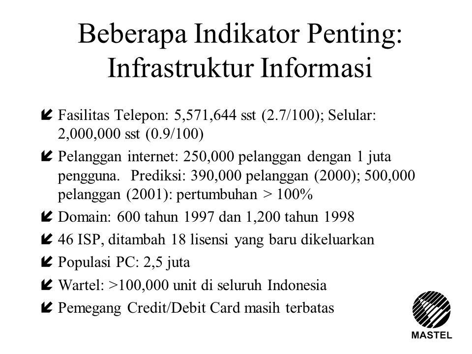 Beberapa Indikator Penting Sosial -Ekonomi íTotal populasi Indonesia: 210 juta (36% di perkotaan, 64% di pedesaan) íPedesaan: ekonomi berbasiskan sumber daya alam dan padat karya; perkotaan: diberbagai bidang sudah berbasiskan ilmu pengetahuan íPendapatan per kapita: < $1000 íKemampuan berbahasa Indonesia: 97% penduduk; kemampuan berbahasa Inggris: <4% íKonsumsi telekomunikasi: íTelephony bandwith: sekitar 30 juta penduduk íInternet bandwith: sekitar 1 juta penduduk í lebih dari 100 juta penduduk belum pernah mengenal telepon.