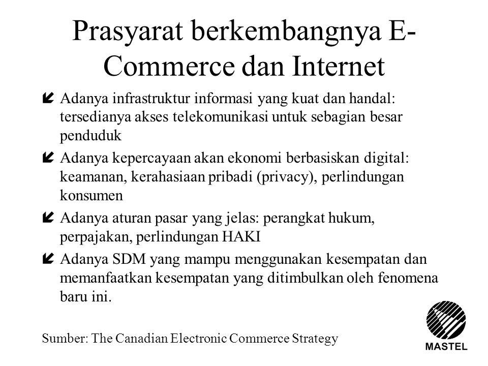 Prasyarat berkembangnya E- Commerce dan Internet íAdanya infrastruktur informasi yang kuat dan handal: tersedianya akses telekomunikasi untuk sebagian