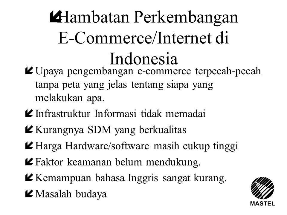 Peluang íGenerasi muda Indonesia cepat menyesuaikan diri íTingkat pendidikan terus meningkat íMeningkatnya kesadaran bahwa E- Commerce/Internet dapat: ímembuka pasar dan jasa baru, ímeningkatkan efisiensi ímemotong birokrasi, dll íMulai dipikirkannya perangkat hukum yang mendukung berkembangnya E-Commerce dan Internet