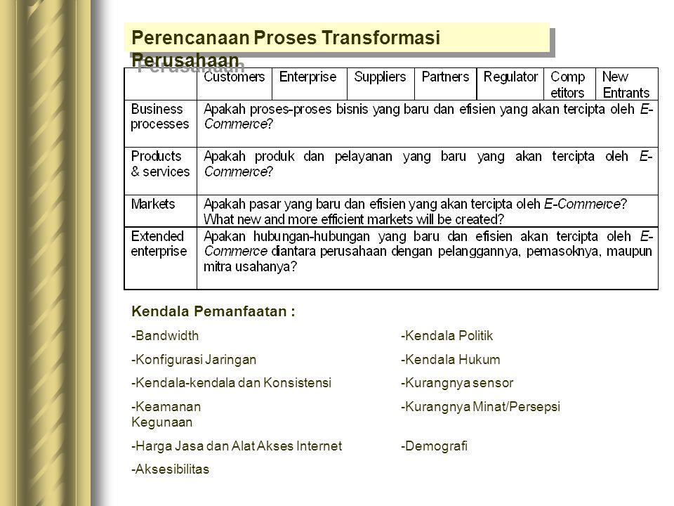 Peluang dan Kendala Pemanfaaatan E-Commerce Empat (4) elemen visi E-Commerce : Pasar baru (new markets) Produk & pelayanan baru Proses-proses bisnis b