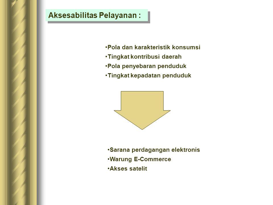 Karakteristik Konsumen : Pedesaan/Pertanian : Penjualan hasil pertanian/laut atau hasil utama daerah Pembelian sembilan bahan pokok Perkotaan : Hetero