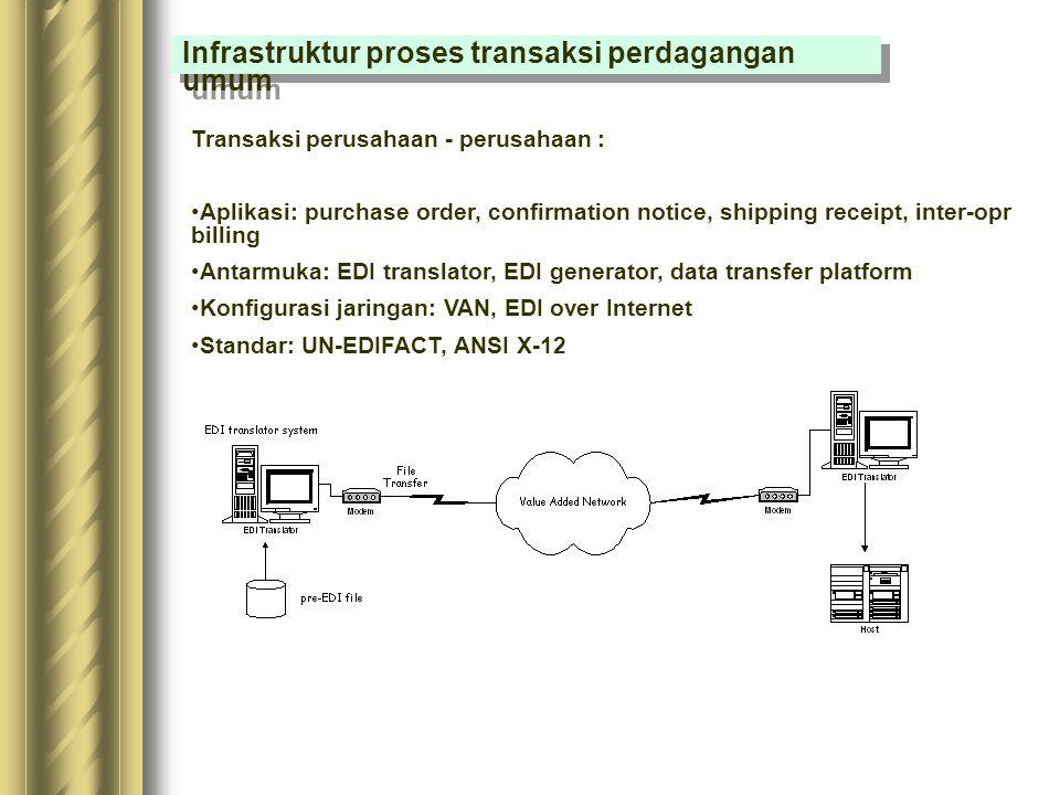 Arsitektur jaringan Aplikasi berdasarkan kategori Infrastruktur proses transaksi perdagangan umum  Transaksi perusahaan - pelanggan : Aplikasi: home