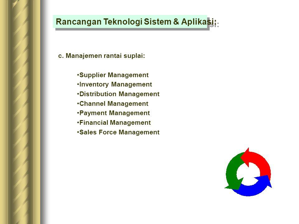 b.Perdagangan elektronis dalam industri retail: Keinginan pelanggan: Harga beli lebih murah Kualitas produk lebih tinggi Alternatif pilihan produk Keb