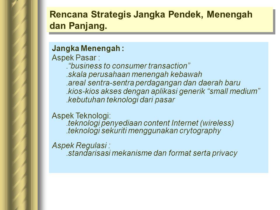 """Rencana Strategis Jangka Pendek, Menengah dan Panjang. Jangka Pendek : Aspek Pasar :.transaksi antar perusahaan.""""killer application"""".konsentrasi pada"""