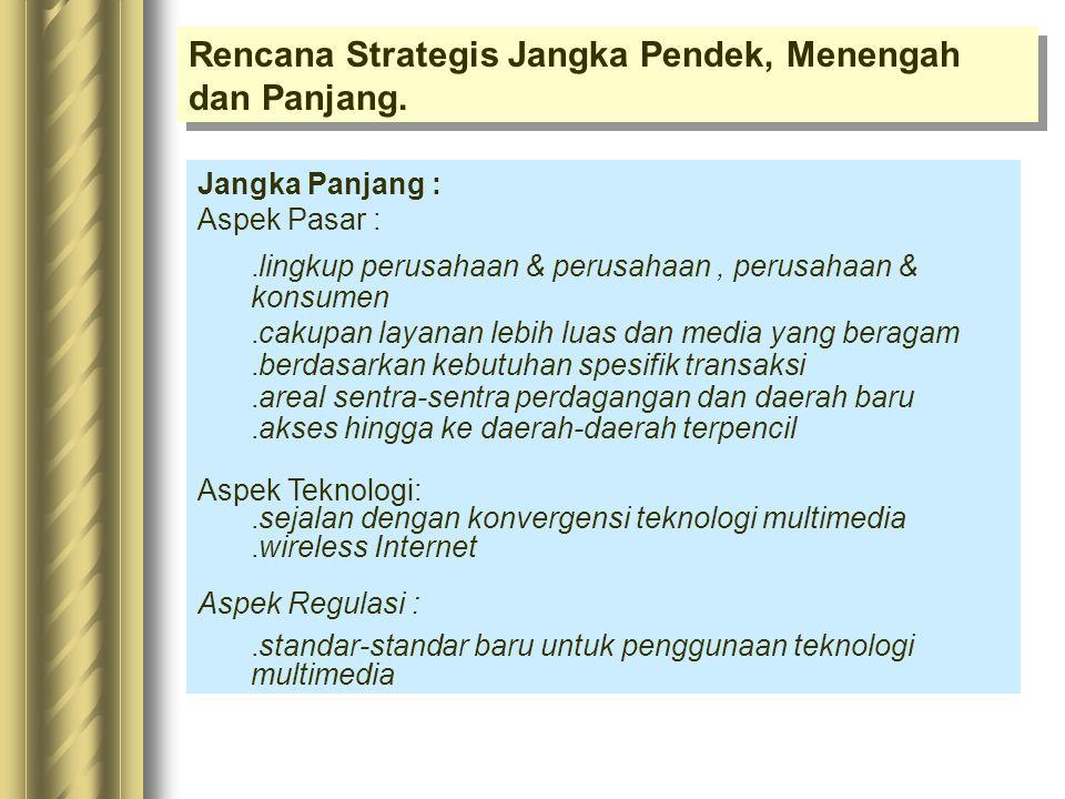 """Rencana Strategis Jangka Pendek, Menengah dan Panjang. Jangka Menengah : Aspek Pasar :.""""business to consumer transaction"""".skala perusahaan menengah ke"""