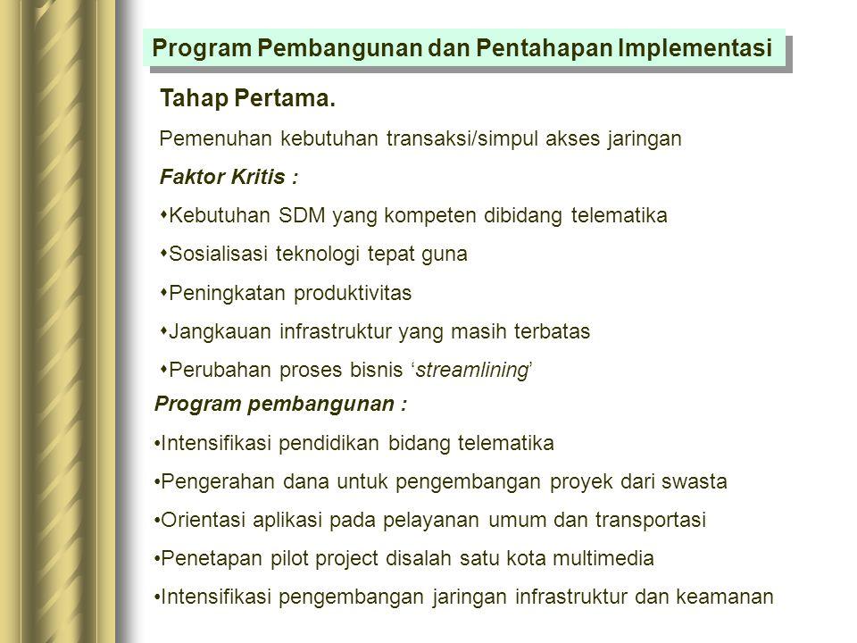 Rencana Strategis Jangka Pendek, Menengah dan Panjang. Jangka Panjang : Aspek Pasar :.lingkup perusahaan & perusahaan, perusahaan & konsumen.cakupan l