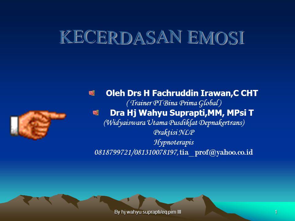 By hj wahyu suprapti/eq pim III1 Oleh Drs H Fachruddin Irawan,C CHT ( Trainer PT Bina Prima Global ) Dra Hj Wahyu Suprapti,MM, MPsi T (Widyaiswara Utama Pusdiklat Depnakertrans) Praktisi NLP Hypnoterapis 0818799721/081310078197, tia_prof@yahoo.co.id