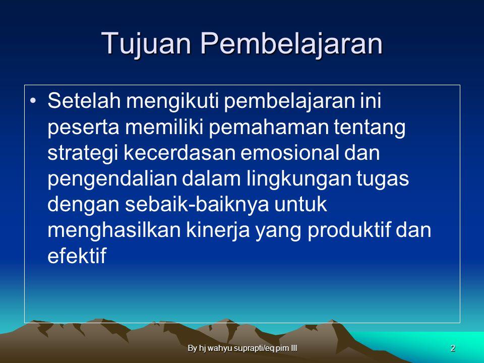 By hj wahyu suprapti/eq pim III1 Oleh Drs H Fachruddin Irawan,C CHT ( Trainer PT Bina Prima Global ) Dra Hj Wahyu Suprapti,MM, MPsi T (Widyaiswara Uta