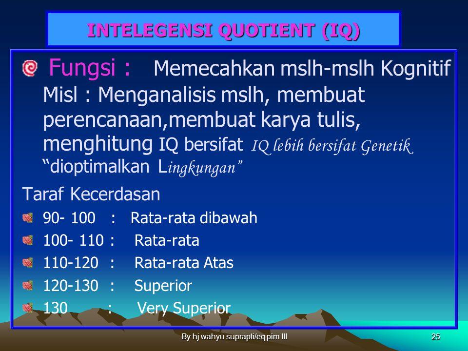 By hj wahyu suprapti/eq pim III24 Sisi lain dari kepribadian Diwujudkan dalam perasaan baik positif maupun negatif Ditampilkan dalam berbagai perilaku