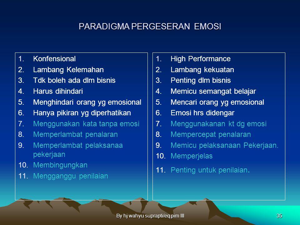 By hj wahyu suprapti/eq pim III34 Apakah perbedaan Kecerdasan emosi dengan kecerdasan Intelegensia, spiritual (IQ dan EI, SI) dan berikan contohnya da