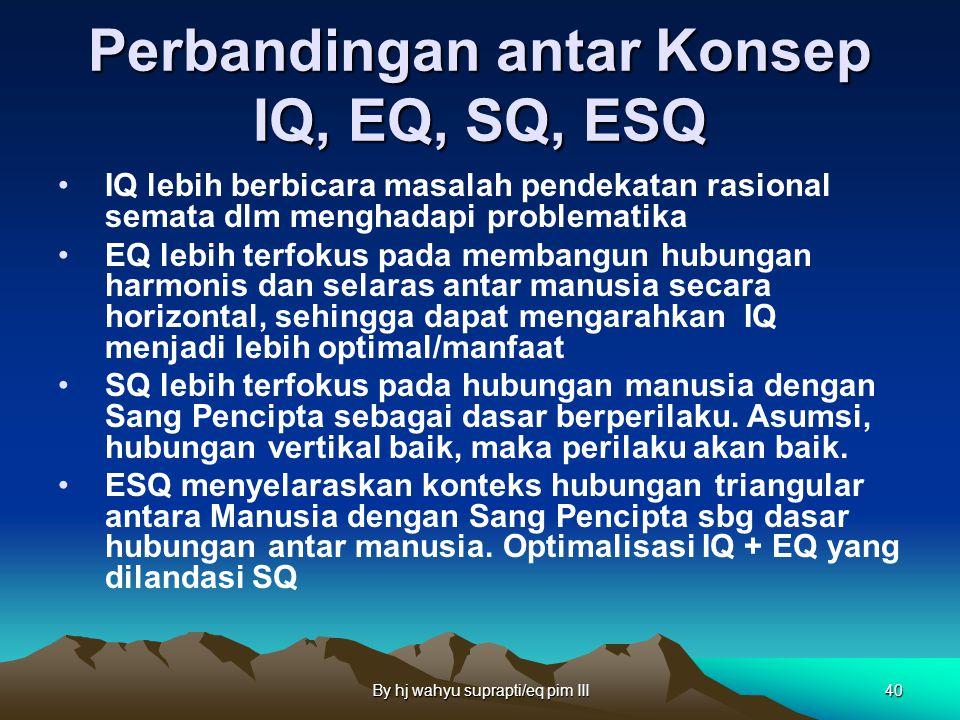 By hj wahyu suprapti/eq pim III39 PERBEDAAN IQ,EQ DAN SQ (M.ZUHRI)  SQ ADALAH KECERDASAN MANUSIA UNTUK BERHUBUNGAN DENGAN 'TUHAN'. POTENSI SQ SEIAP O